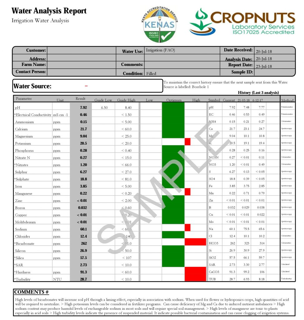 drinking swimming pool irrigation water test report FAO WHO
