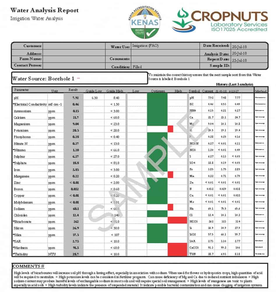 adding fertilizer to irrigation system
